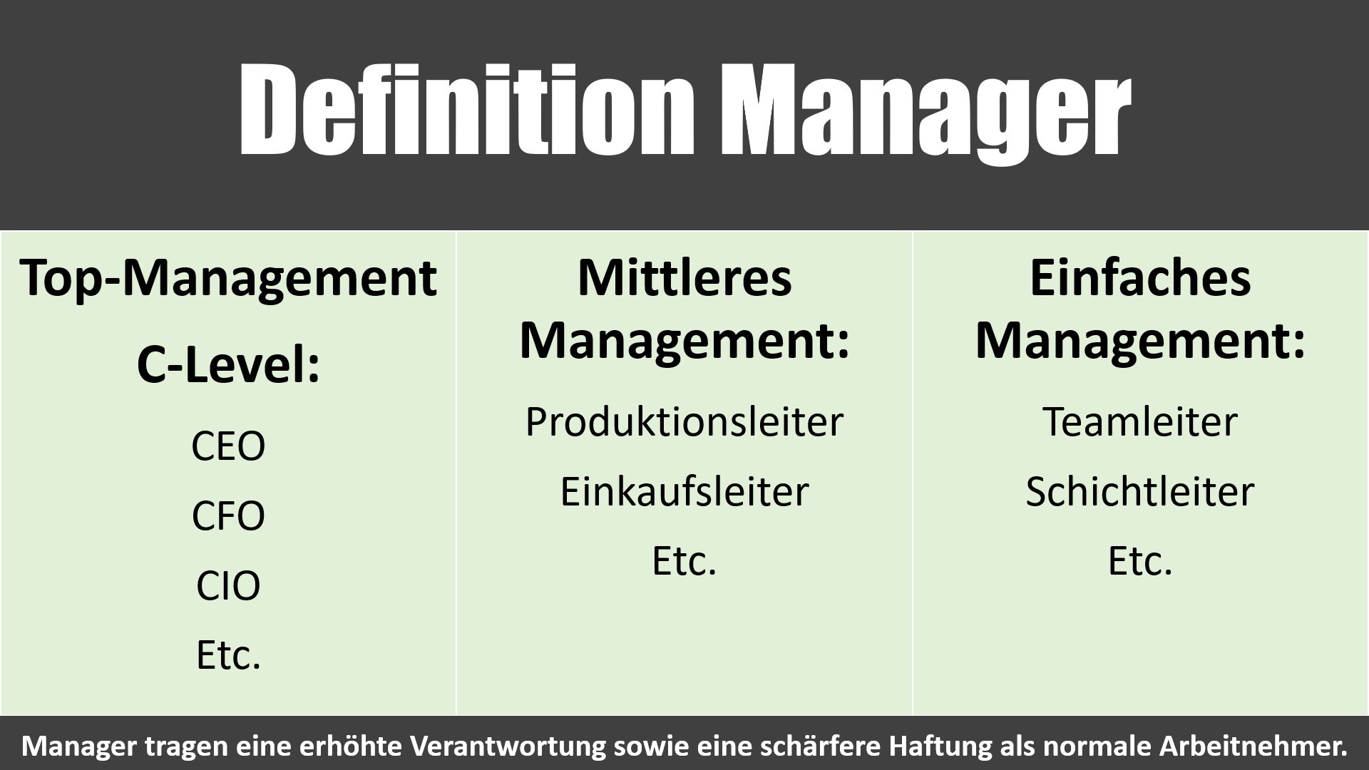 Definition Manager